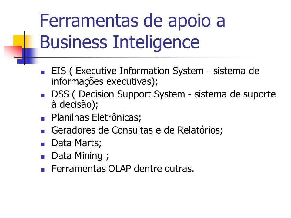 Ferramentas de apoio a Business Inteligence EIS ( Executive Information System - sistema de informações executivas); DSS ( Decision Support System - sistema de suporte à decisão); Planilhas Eletrônicas; Geradores de Consultas e de Relatórios; Data Marts; Data Mining ; Ferramentas OLAP dentre outras.