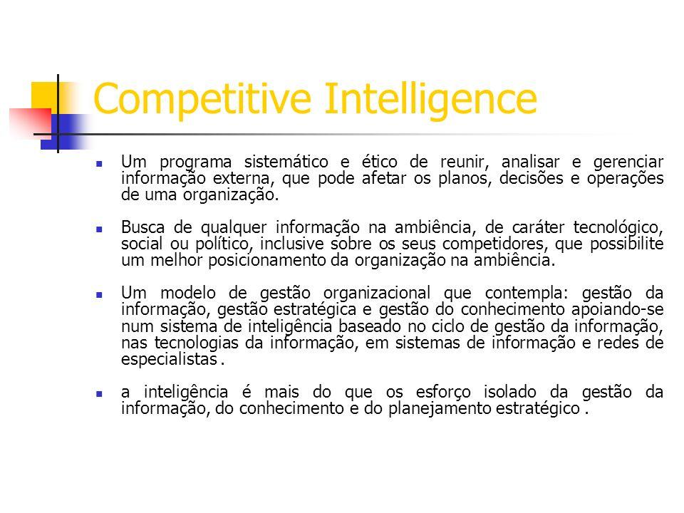 Competitive Intelligence Um programa sistemático e ético de reunir, analisar e gerenciar informação externa, que pode afetar os planos, decisões e operações de uma organização.