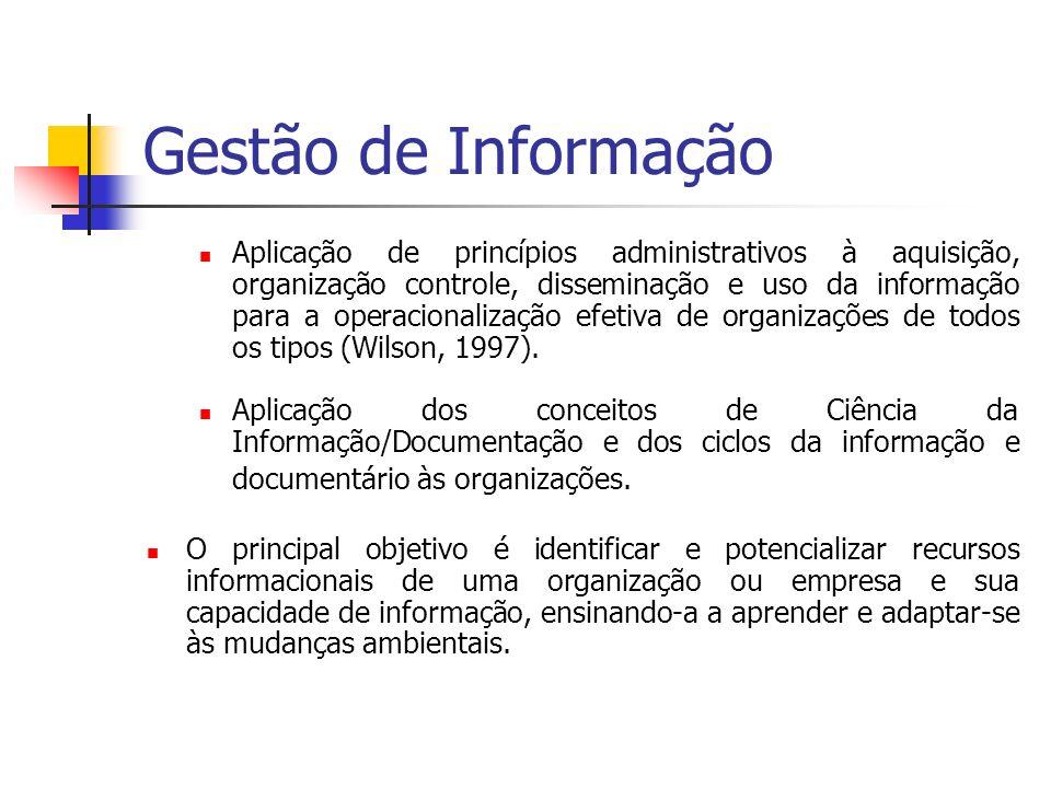 Gestão de Informação Aplicação de princípios administrativos à aquisição, organização controle, disseminação e uso da informação para a operacionalização efetiva de organizações de todos os tipos (Wilson, 1997).