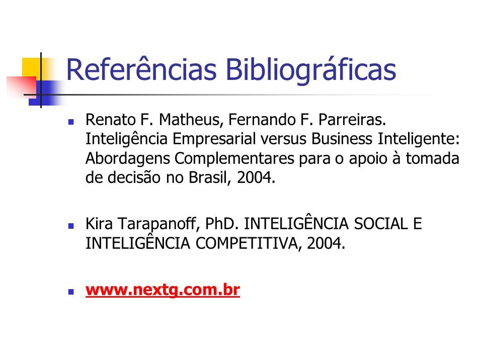 Referências Bibliográficas Renato F.Matheus, Fernando F.