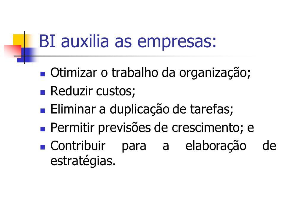 BI auxilia as empresas: Otimizar o trabalho da organização; Reduzir custos; Eliminar a duplicação de tarefas; Permitir previsões de crescimento; e Contribuir para a elaboração de estratégias.