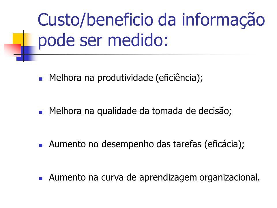 Custo/beneficio da informação pode ser medido: Melhora na produtividade (eficiência); Melhora na qualidade da tomada de decisão; Aumento no desempenho das tarefas (eficácia); Aumento na curva de aprendizagem organizacional.