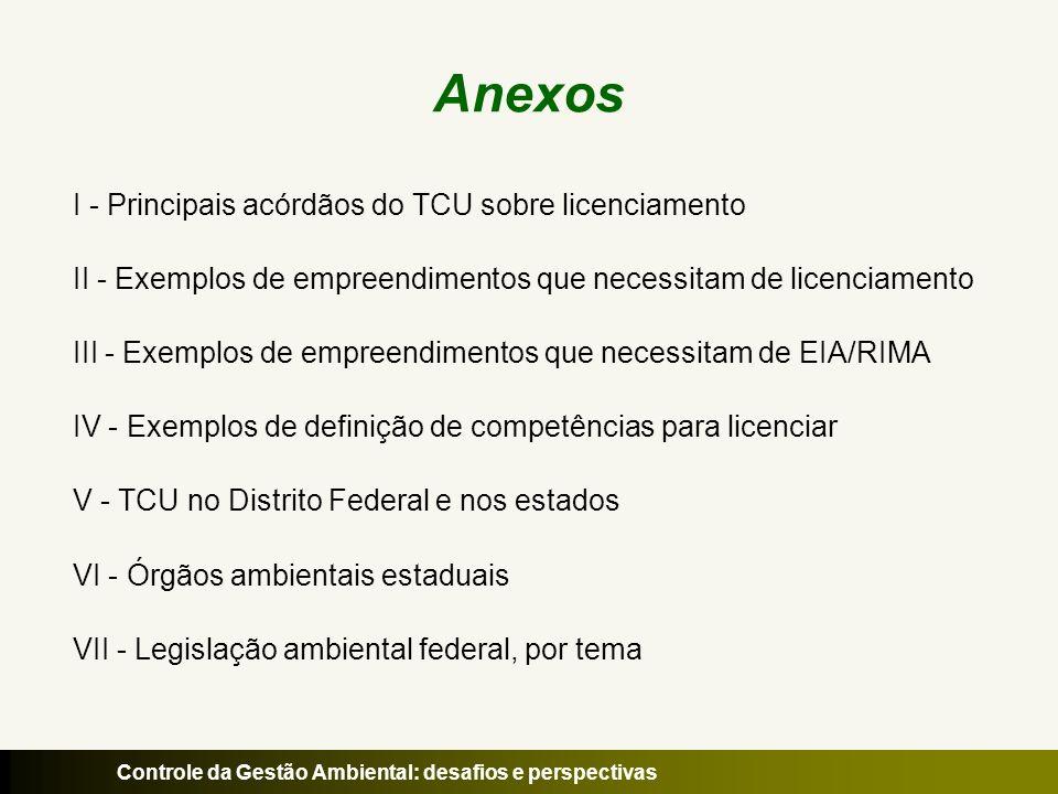 Anexos I - Principais acórdãos do TCU sobre licenciamento II - Exemplos de empreendimentos que necessitam de licenciamento III - Exemplos de empreendi