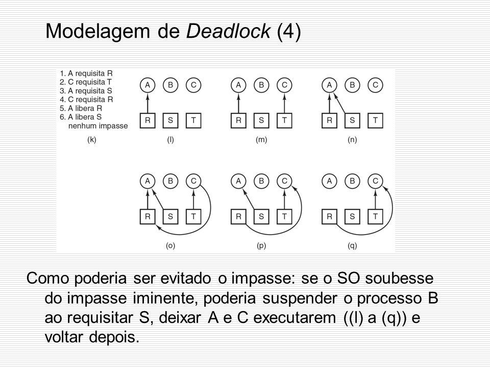Modelagem de Deadlock (3) O ciclo indicativo de impasse (h)-(j) Grafo resultante dos passos 4 a 6