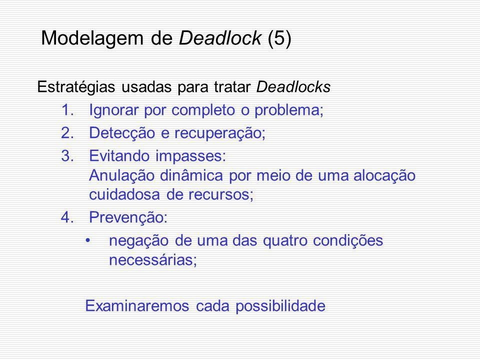 Modelagem de Deadlock (4) Como poderia ser evitado o impasse: se o SO soubesse do impasse iminente, poderia suspender o processo B ao requisitar S, de