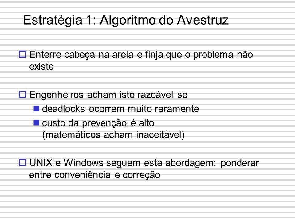 Modelagem de Deadlock (5) Estratégias usadas para tratar Deadlocks 1.Ignorar por completo o problema; 2.Detecção e recuperação; 3.Evitando impasses: A