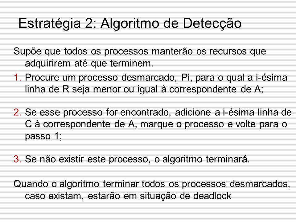 Estratégia 2: Algoritmo de detecção - Premissas Condição: ou o recurso está alocado ou está disponível. n C ij + A j = E j i=1 O algoritmo se baseia e