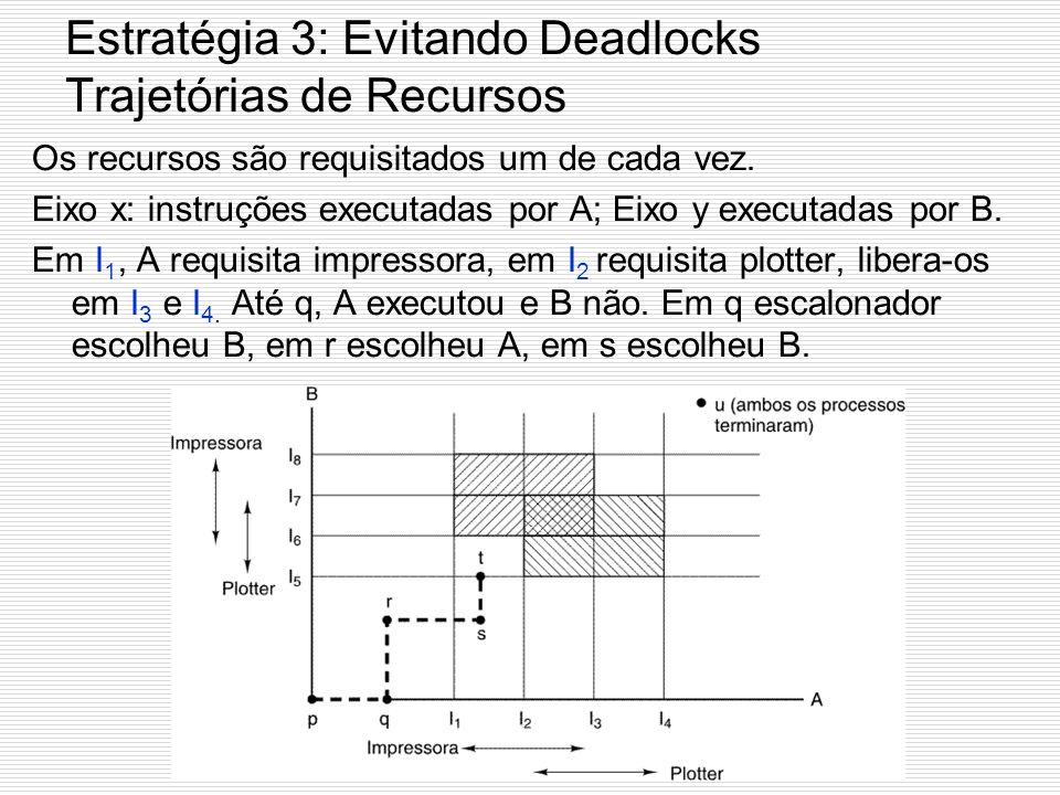 Recuperação de Deadlock (2) Recuperação através da eliminação de processos forma mais grosseira mas também mais simples de quebrar um deadlock elimina