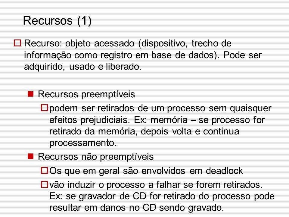 Recursos Exemplos de recursos de computador impressoras unidades de fita Tabelas Processos precisam de acesso aos recursos numa ordem racional Suponha