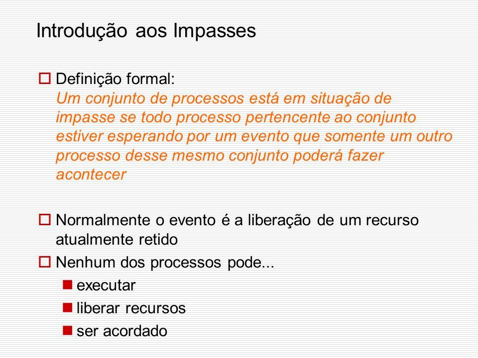Aquisição de recursos (2) Semáforos com dois processos A e B