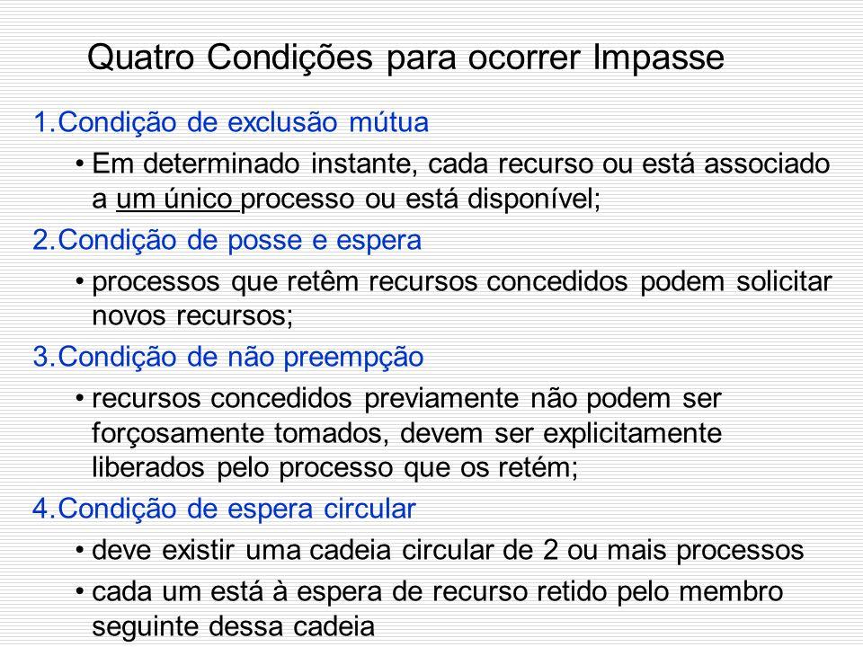 Introdução aos Impasses Definição formal: Um conjunto de processos está em situação de impasse se todo processo pertencente ao conjunto estiver espera