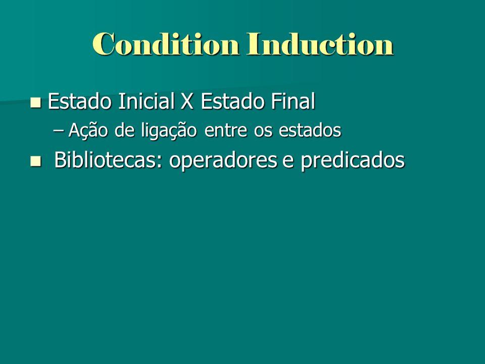 Condition Induction Estado Inicial X Estado Final Estado Inicial X Estado Final –Ação de ligação entre os estados Bibliotecas: operadores e predicados