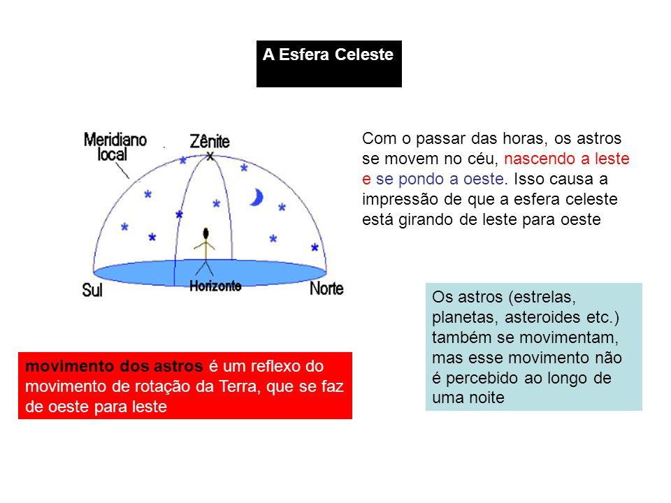 A Esfera Celeste movimento dos astros é um reflexo do movimento de rotação da Terra, que se faz de oeste para leste Com o passar das horas, os astros