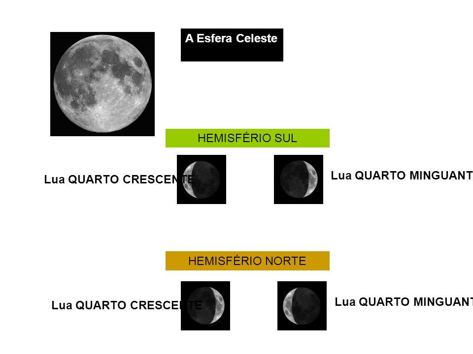 A Esfera Celeste Lua QUARTO MINGUANTE Lua QUARTO CRESCENTE HEMISFÉRIO SUL HEMISFÉRIO NORTE Lua QUARTO MINGUANTE Lua QUARTO CRESCENTE