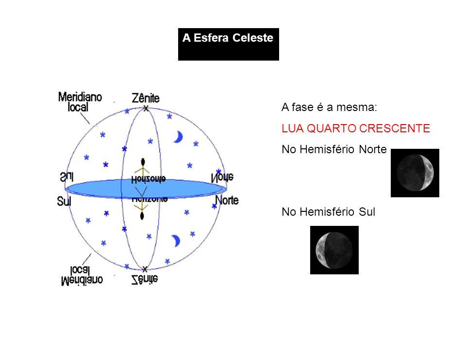 A Esfera Celeste A fase é a mesma: LUA QUARTO CRESCENTE No Hemisfério Norte No Hemisfério Sul