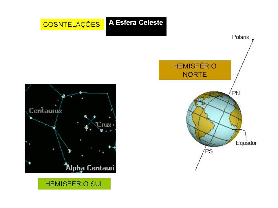 A Esfera Celeste COSNTELAÇÕES HEMISFÉRIO SUL HEMISFÉRIO NORTE