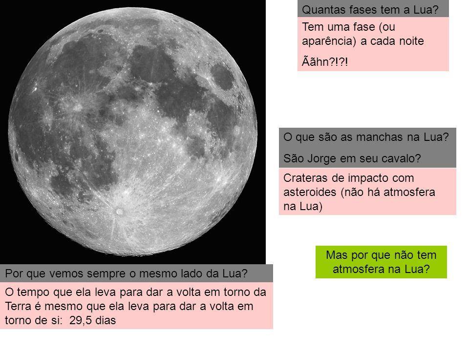 Por que vemos sempre o mesmo lado da Lua? Quantas fases tem a Lua? O tempo que ela leva para dar a volta em torno da Terra é mesmo que ela leva para d