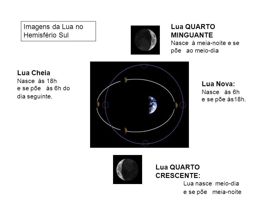 Lua Nova: Nasce às 6h e se põe às18h. Lua QUARTO CRESCENTE: Lua nasce meio-dia e se põe meia-noite Lua Cheia Nasce às 18h e se põe às 6h do dia seguin