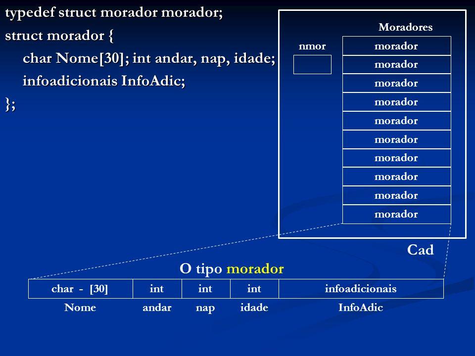 typedef struct morador morador; struct morador { char Nome[30]; int andar, nap, idade; infoadicionais InfoAdic; }; nmor morador Moradores Cad char - [