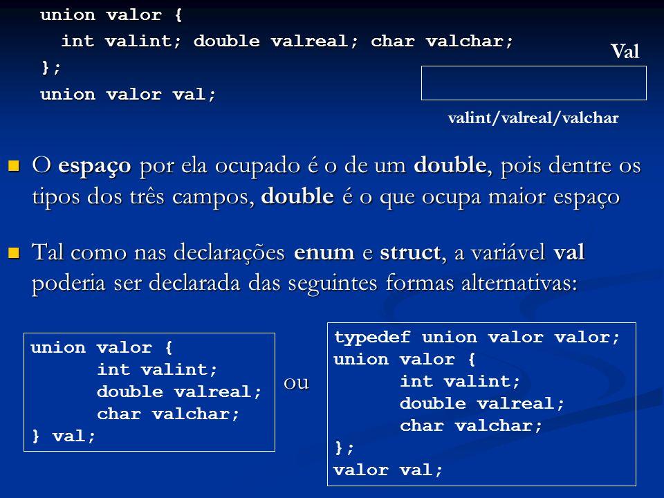 union valor { int valint; double valreal; char valchar; }; union valor val; O espaço por ela ocupado é o de um double, pois dentre os tipos dos três campos, double é o que ocupa maior espaço O espaço por ela ocupado é o de um double, pois dentre os tipos dos três campos, double é o que ocupa maior espaço Tal como nas declarações enum e struct, a variável val poderia ser declarada das seguintes formas alternativas: Tal como nas declarações enum e struct, a variável val poderia ser declarada das seguintes formas alternativas: ou ou union valor { int valint; double valreal; char valchar; } val; typedef union valor valor; union valor { int valint; double valreal; char valchar; }; valor val; Val valint/valreal/valchar