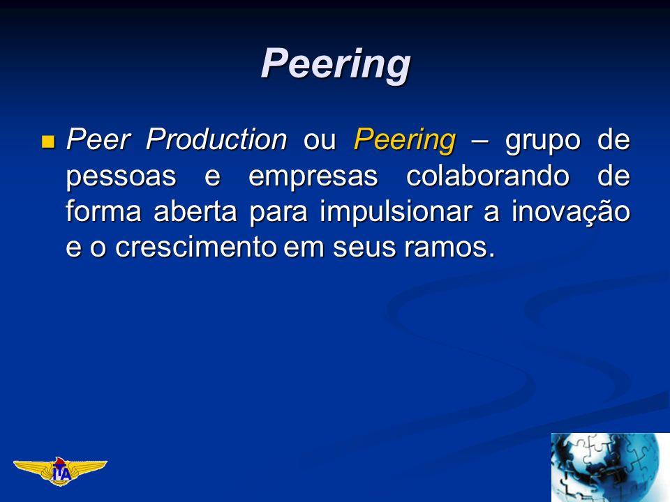 Peering Peer Production ou Peering – grupo de pessoas e empresas colaborando de forma aberta para impulsionar a inovação e o crescimento em seus ramos.