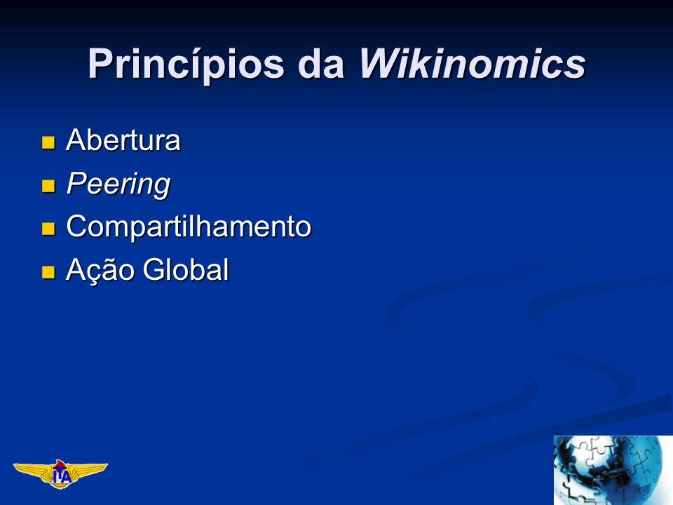 Princípios da Wikinomics Abertura Abertura Peering Peering Compartilhamento Compartilhamento Ação Global Ação Global