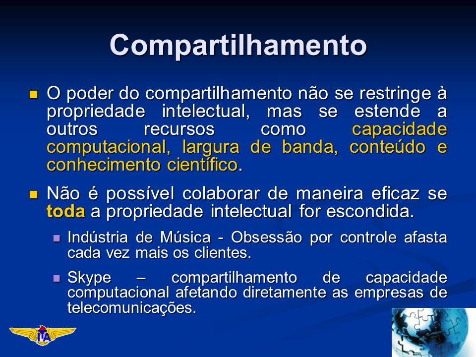 Compartilhamento O poder do compartilhamento não se restringe à propriedade intelectual, mas se estende a outros recursos como capacidade computacional, largura de banda, conteúdo e conhecimento científico.