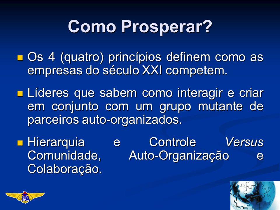 Como Prosperar? Os 4 (quatro) princípios definem como as empresas do século XXI competem. Os 4 (quatro) princípios definem como as empresas do século