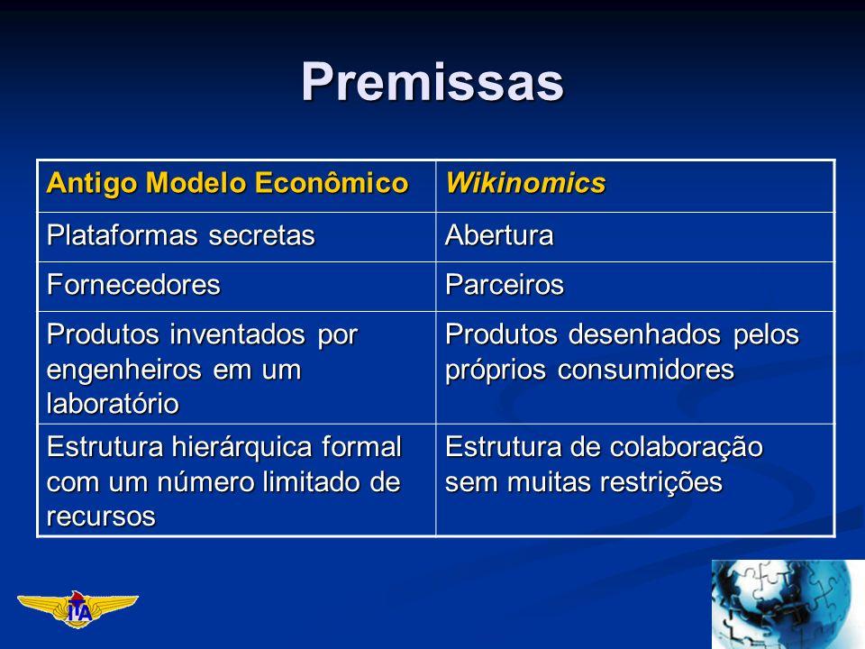 Premissas Antigo Modelo Econômico Wikinomics Plataformas secretas Abertura FornecedoresParceiros Produtos inventados por engenheiros em um laboratório Produtos desenhados pelos próprios consumidores Estrutura hierárquica formal com um número limitado de recursos Estrutura de colaboração sem muitas restrições