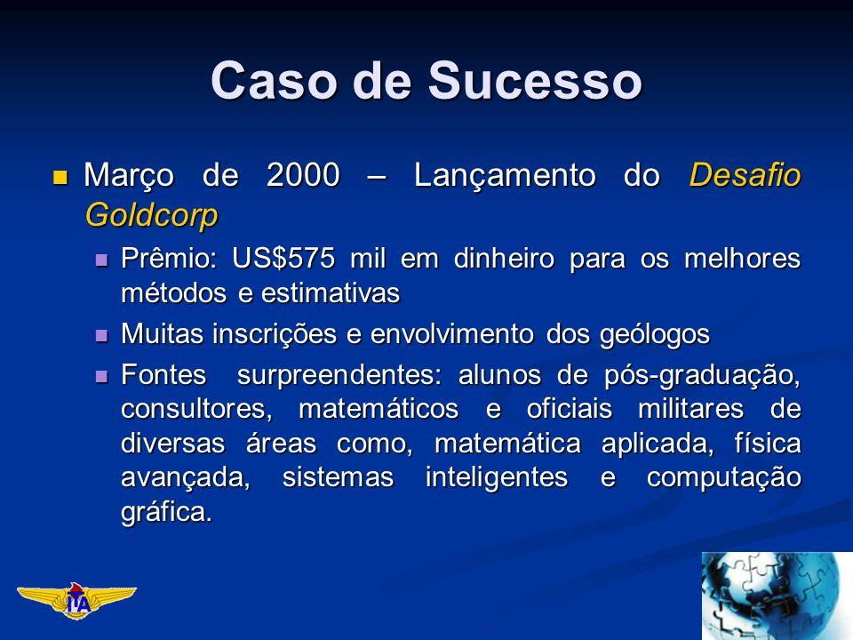 Caso de Sucesso Março de 2000 – Lançamento do Desafio Goldcorp Março de 2000 – Lançamento do Desafio Goldcorp Prêmio: US$575 mil em dinheiro para os m