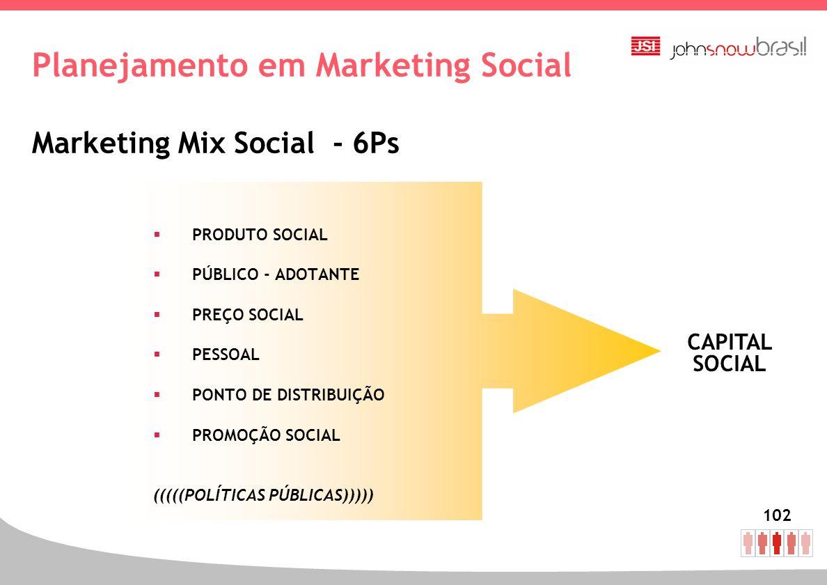 102 Planejamento em Marketing Social Marketing Mix Social - 6Ps PRODUTO SOCIAL PÚBLICO - ADOTANTE PREÇO SOCIAL PESSOAL PONTO DE DISTRIBUIÇÃO PROMOÇÃO