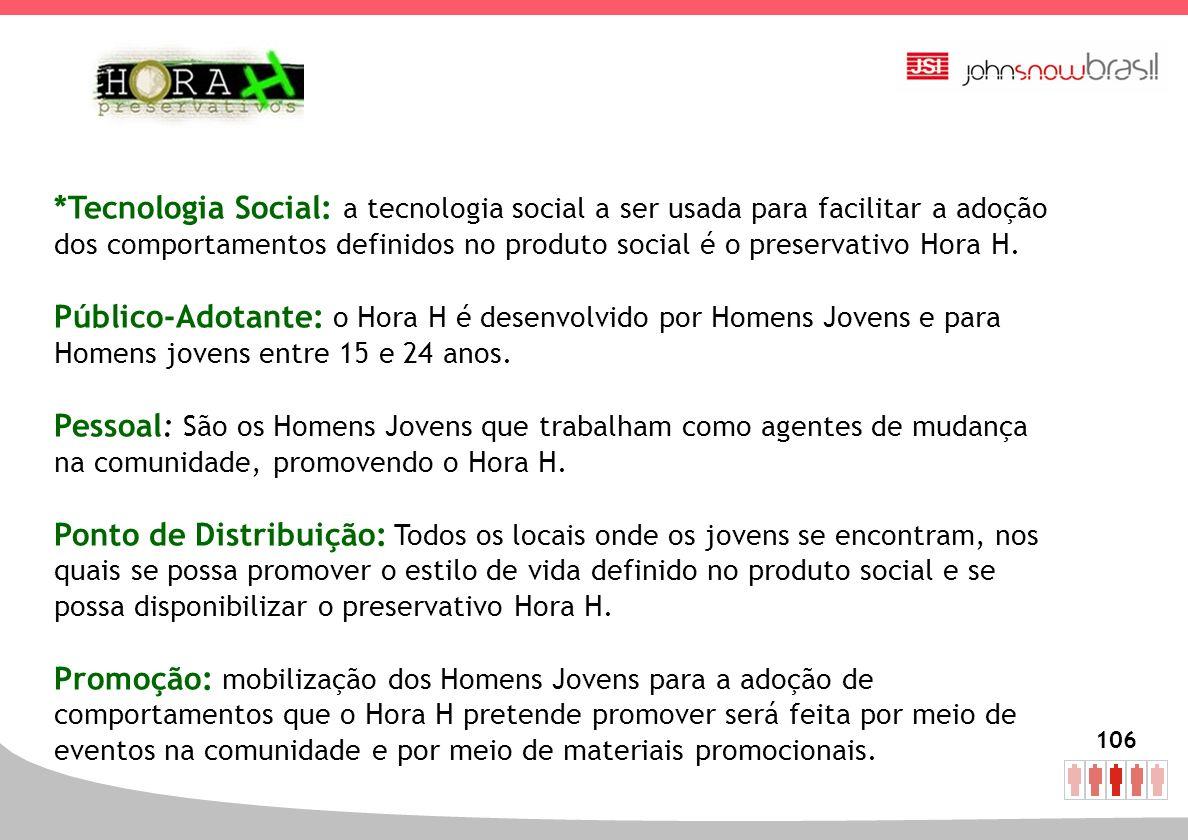 106 *Tecnologia Social: a tecnologia social a ser usada para facilitar a adoção dos comportamentos definidos no produto social é o preservativo Hora H