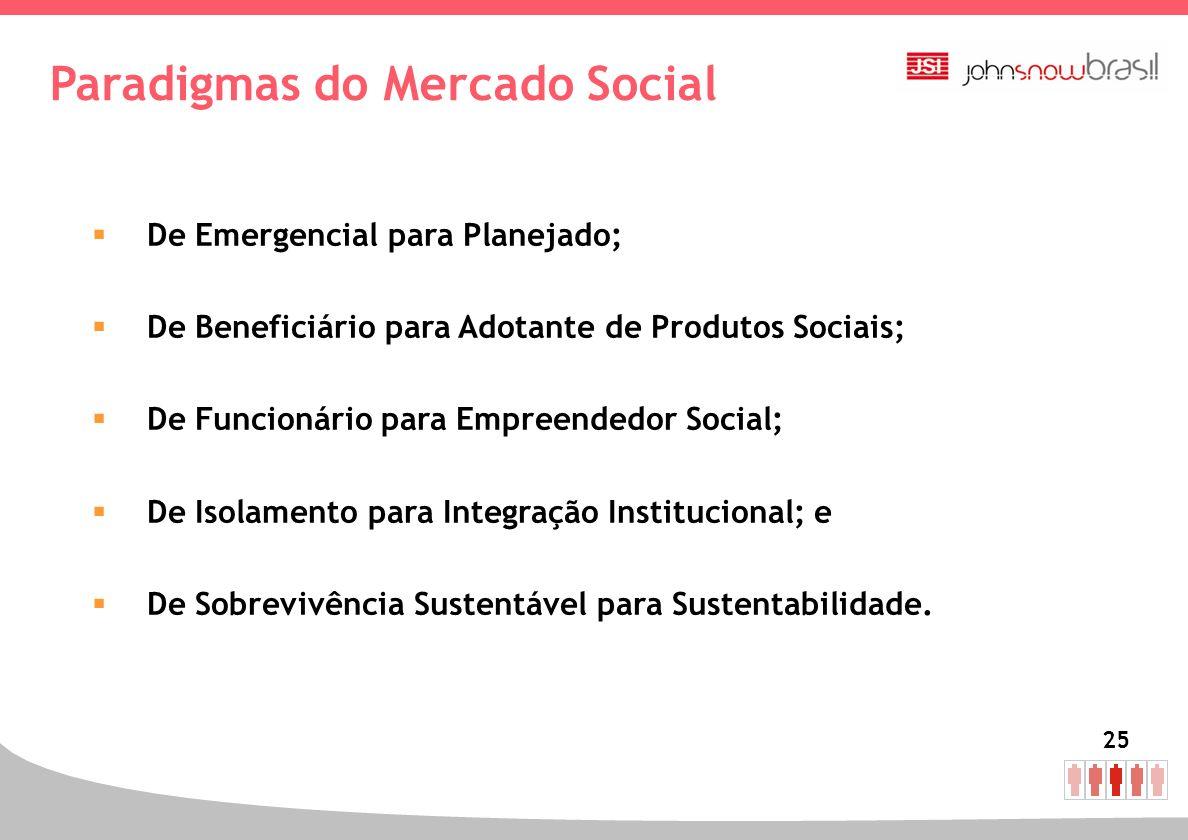 25 Paradigmas do Mercado Social De Emergencial para Planejado; De Beneficiário para Adotante de Produtos Sociais; De Funcionário para Empreendedor Soc
