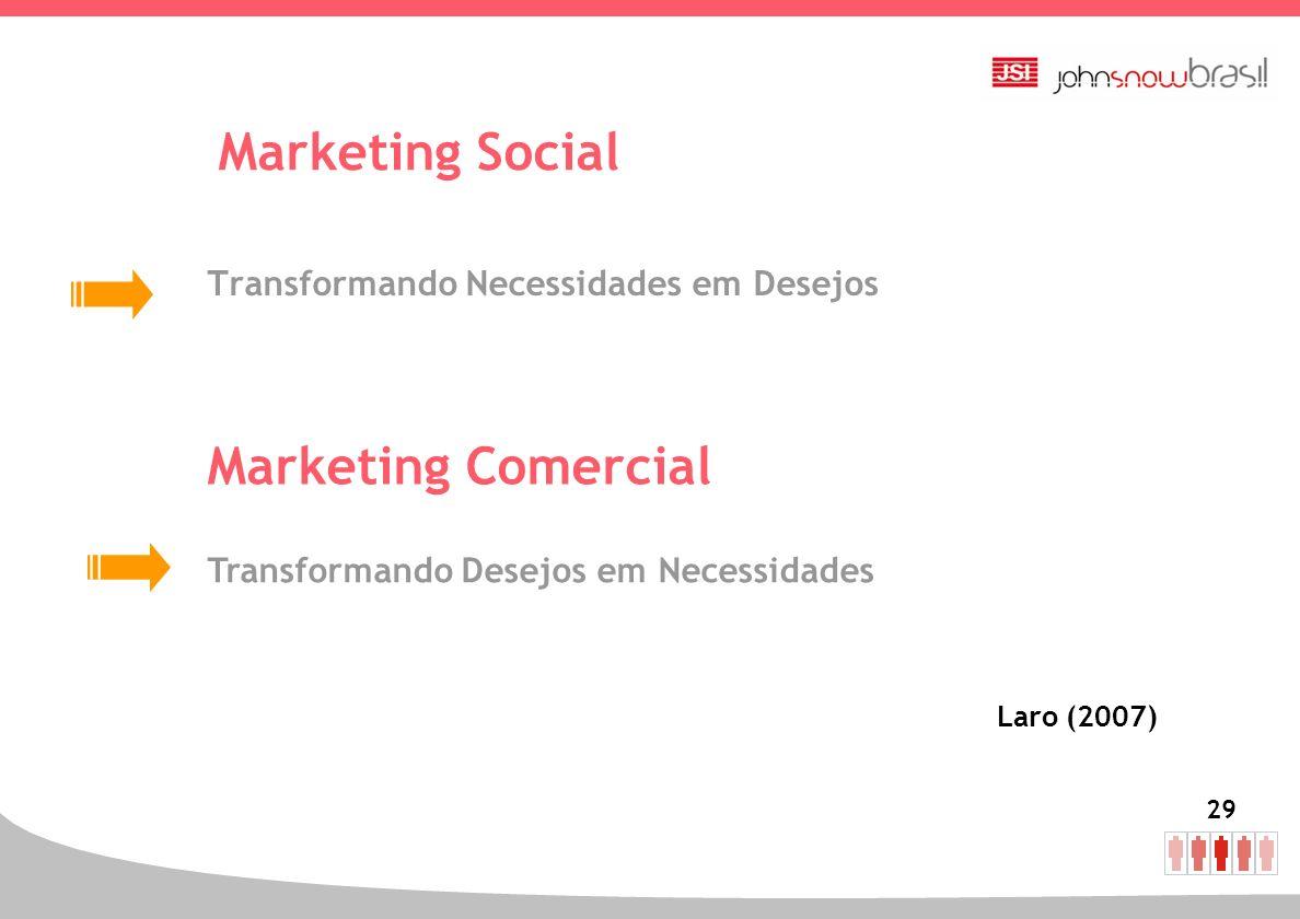 29 Marketing Social Transformando Necessidades em Desejos Marketing Comercial Transformando Desejos em Necessidades Laro (2007)