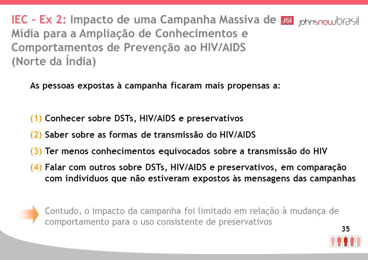 35 As pessoas expostas à campanha ficaram mais propensas a: (1)Conhecer sobre DSTs, HIV/AIDS e preservativos (2)Saber sobre as formas de transmissão d