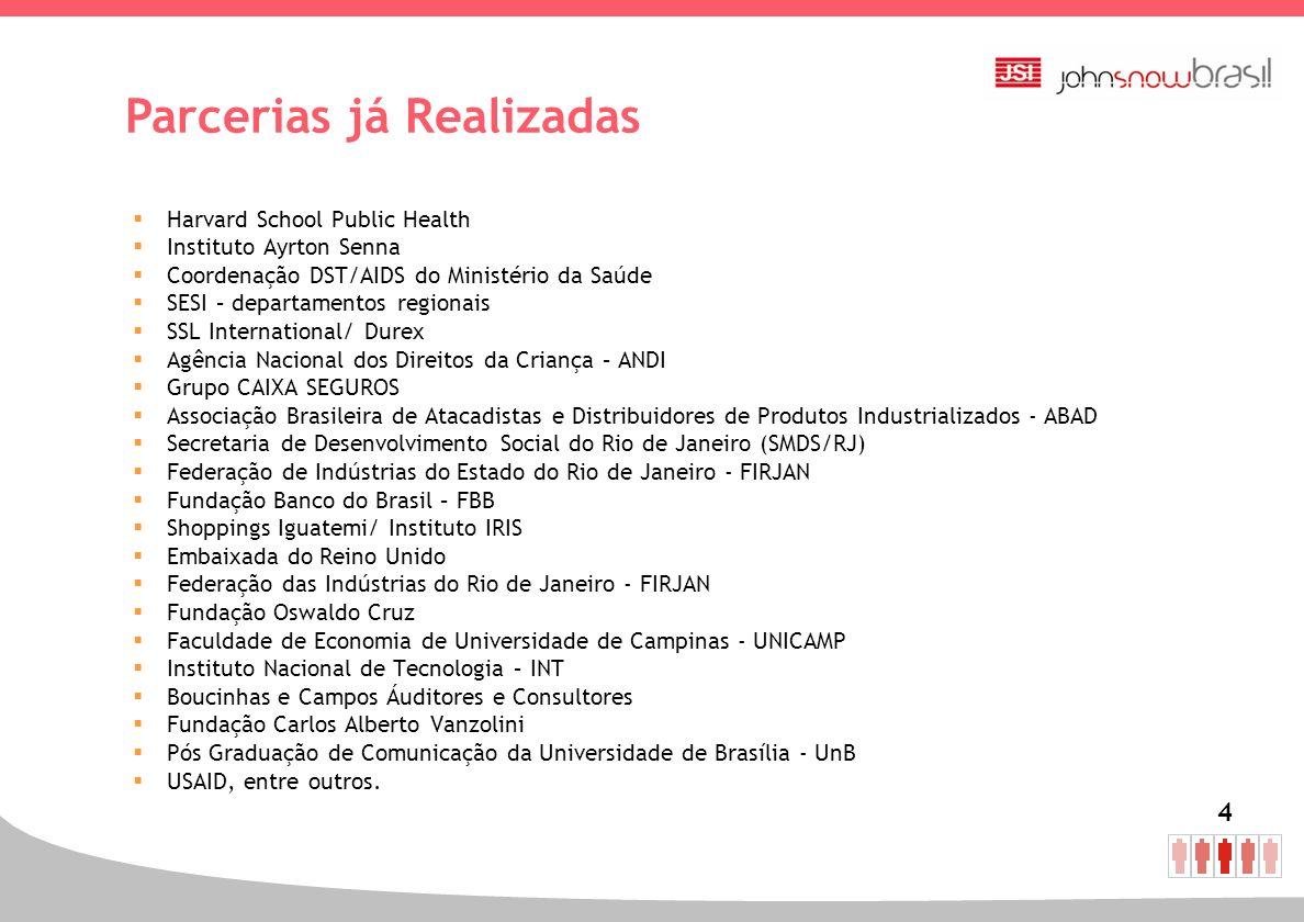 15 Mudanças no Mercado Social Brasileiro
