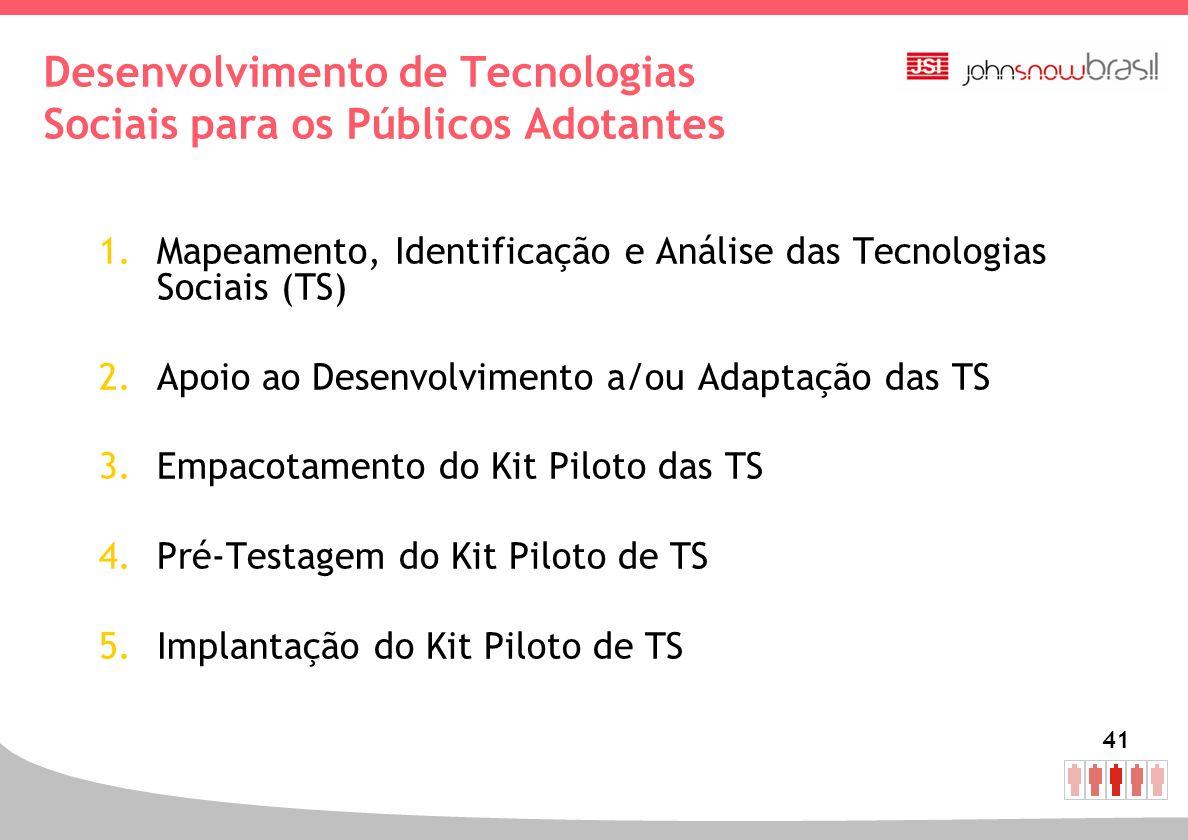 41 Desenvolvimento de Tecnologias Sociais para os Públicos Adotantes 1.Mapeamento, Identificação e Análise das Tecnologias Sociais (TS) 2.Apoio ao Des