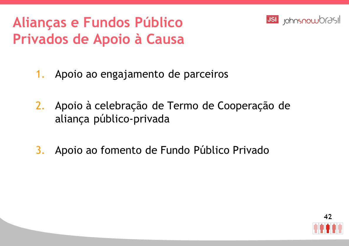 42 Alianças e Fundos Público Privados de Apoio à Causa 1.Apoio ao engajamento de parceiros 2.Apoio à celebração de Termo de Cooperação de aliança públ