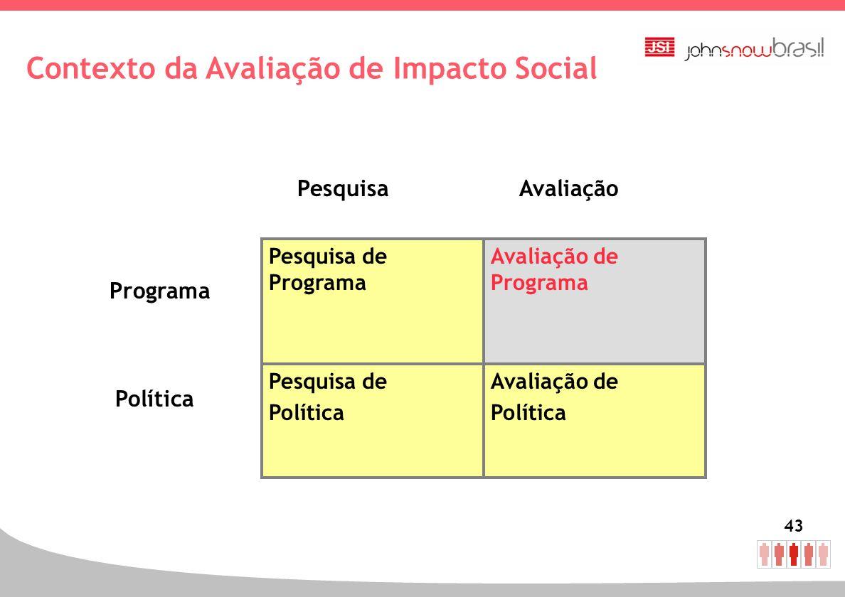 43 Pesquisa de Programa Avaliação de Programa Pesquisa de Política Avaliação de Política PesquisaAvaliação Programa Política Contexto da Avaliação de