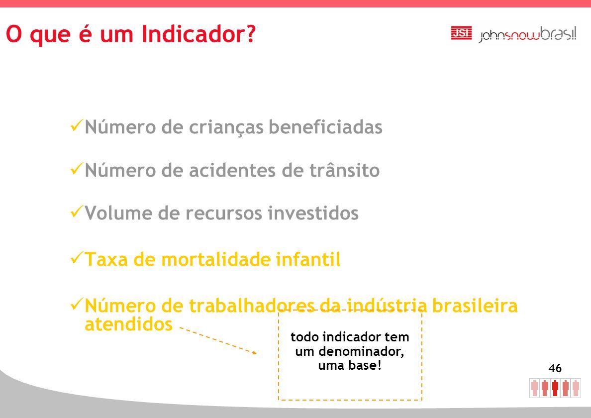 46 Número de crianças beneficiadas Número de acidentes de trânsito Volume de recursos investidos Taxa de mortalidade infantil Número de trabalhadores