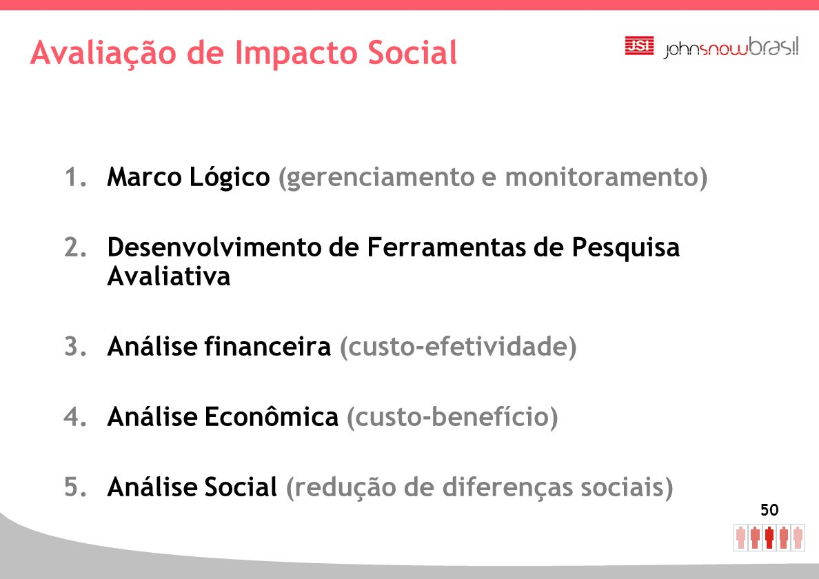 50 Avaliação de Impacto Social 1.Marco Lógico (gerenciamento e monitoramento) 2.Desenvolvimento de Ferramentas de Pesquisa Avaliativa 3.Análise financ
