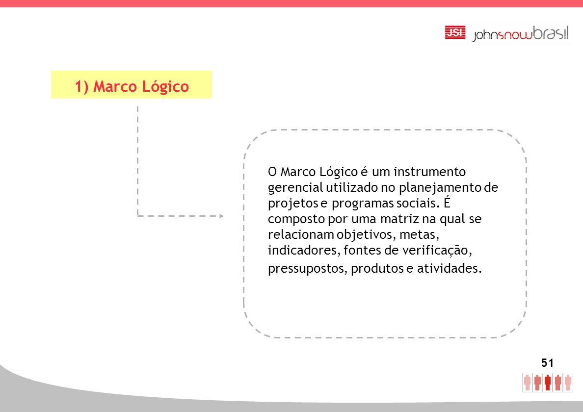 51 O Marco Lógico é um instrumento gerencial utilizado no planejamento de projetos e programas sociais. É composto por uma matriz na qual se relaciona