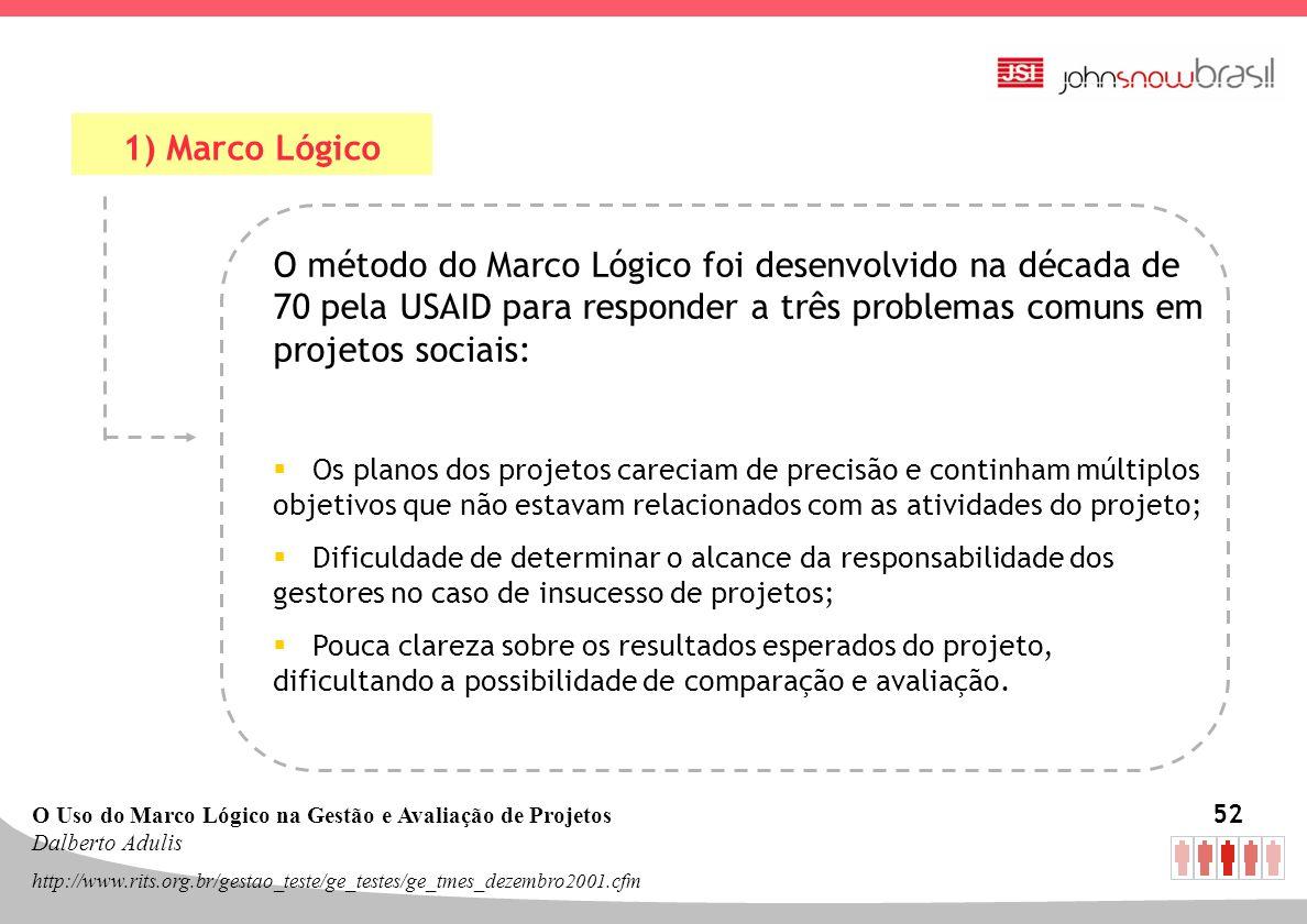 52 O método do Marco Lógico foi desenvolvido na década de 70 pela USAID para responder a três problemas comuns em projetos sociais: Os planos dos proj