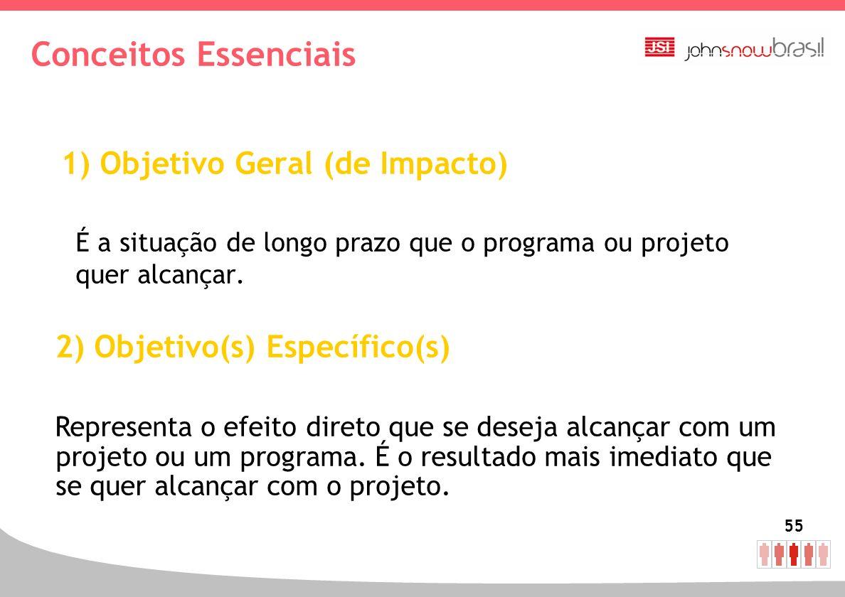 55 1) Objetivo Geral (de Impacto) É a situação de longo prazo que o programa ou projeto quer alcançar. 2) Objetivo(s) Específico(s) Representa o efeit