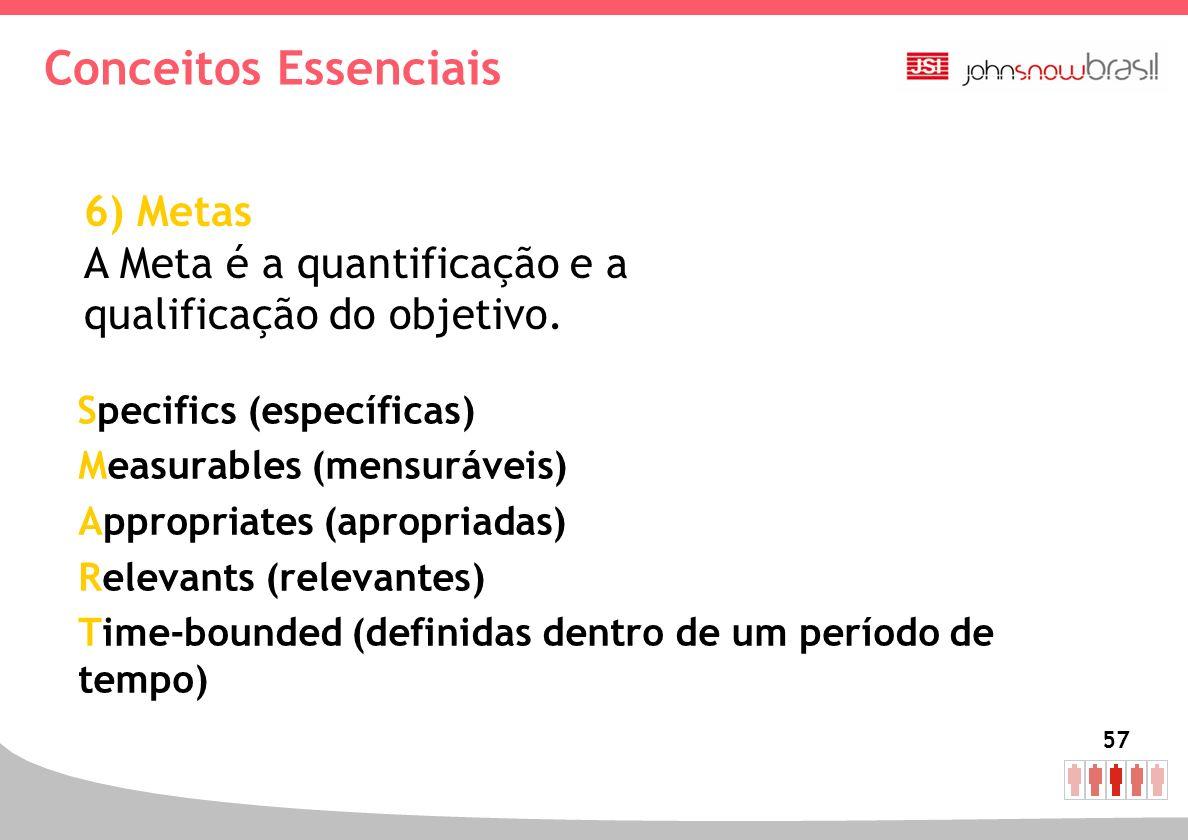 57 Specifics (específicas) Measurables (mensuráveis) Appropriates (apropriadas) Relevants (relevantes) Time-bounded (definidas dentro de um período de