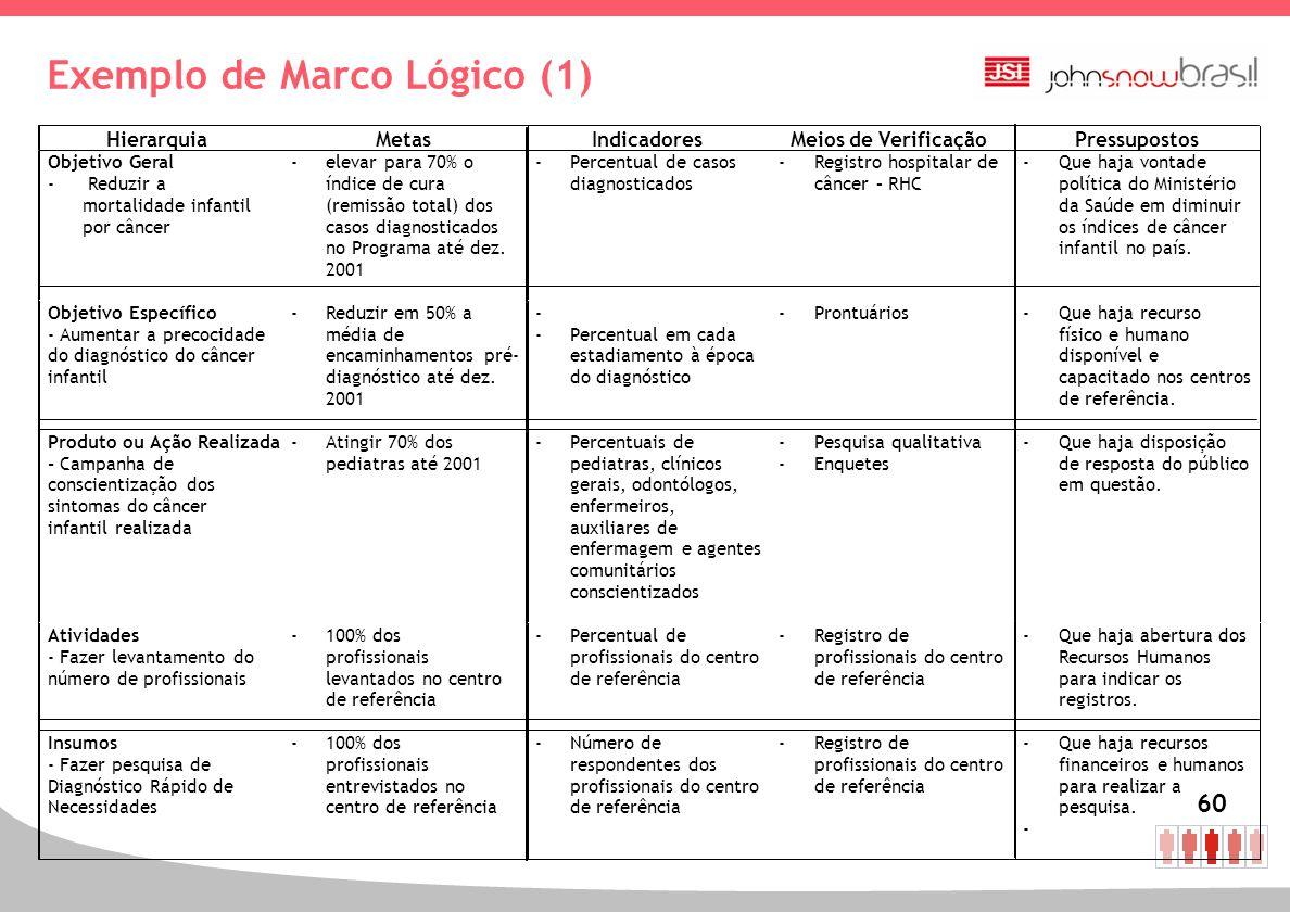 60 Exemplo de Marco Lógico (1)