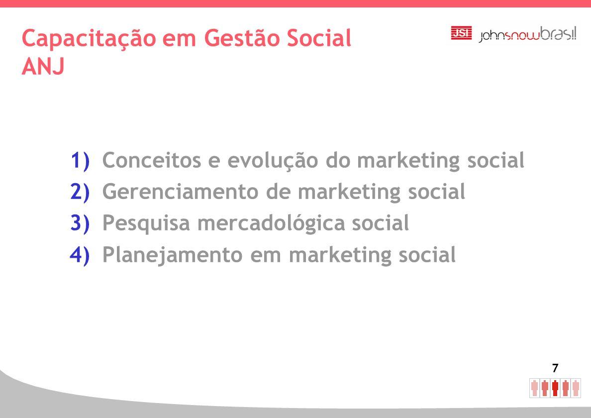 7 Capacitação em Gestão Social ANJ 1)Conceitos e evolução do marketing social 2)Gerenciamento de marketing social 3)Pesquisa mercadológica social 4)Pl