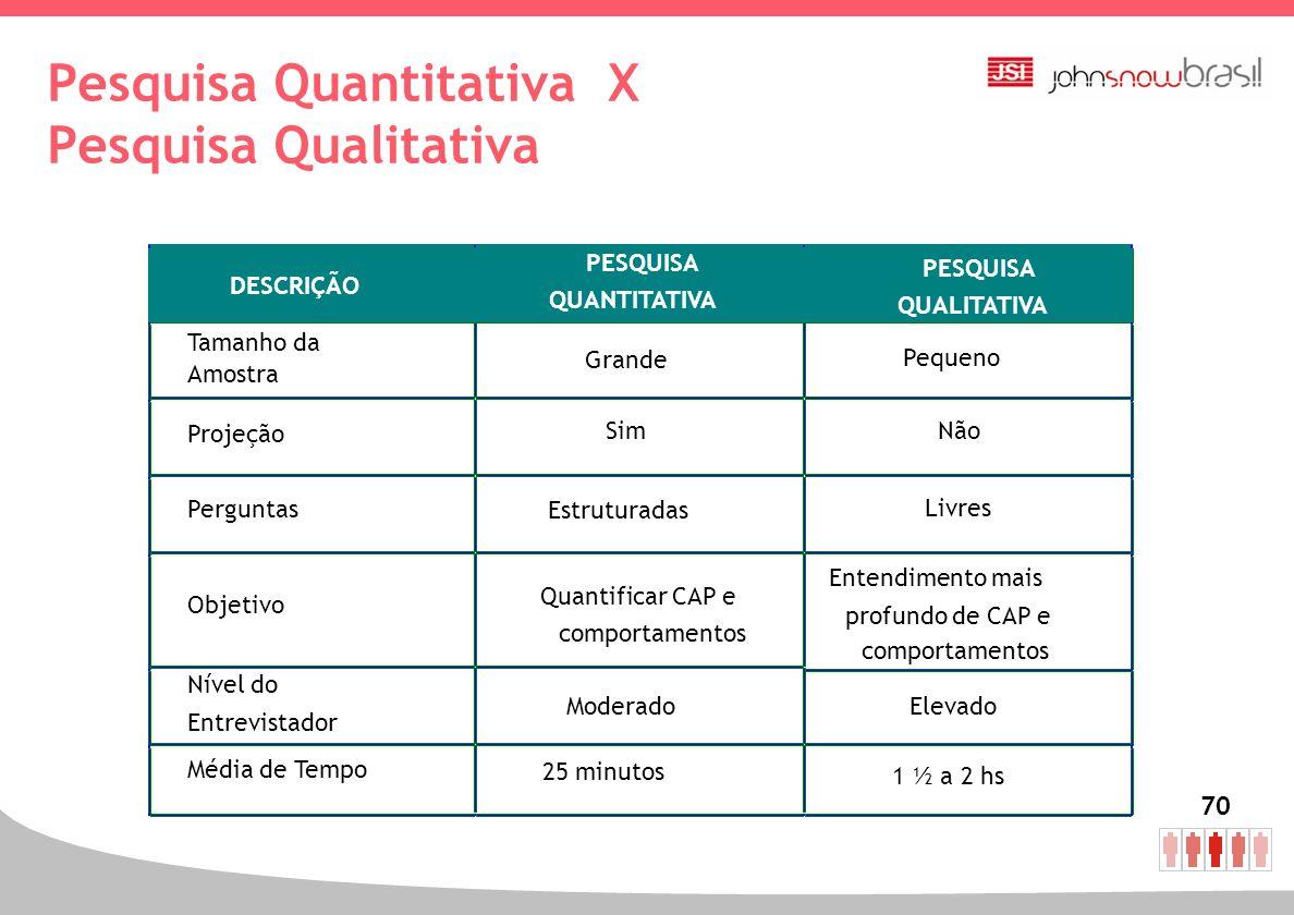 70 Pesquisa Quantitativa X Pesquisa Qualitativa