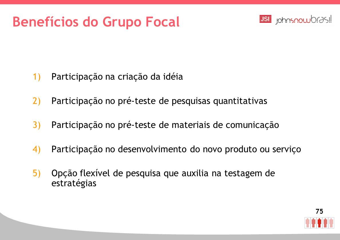 75 Benefícios do Grupo Focal 1)Participação na criação da idéia 2)Participação no pré-teste de pesquisas quantitativas 3)Participação no pré-teste de
