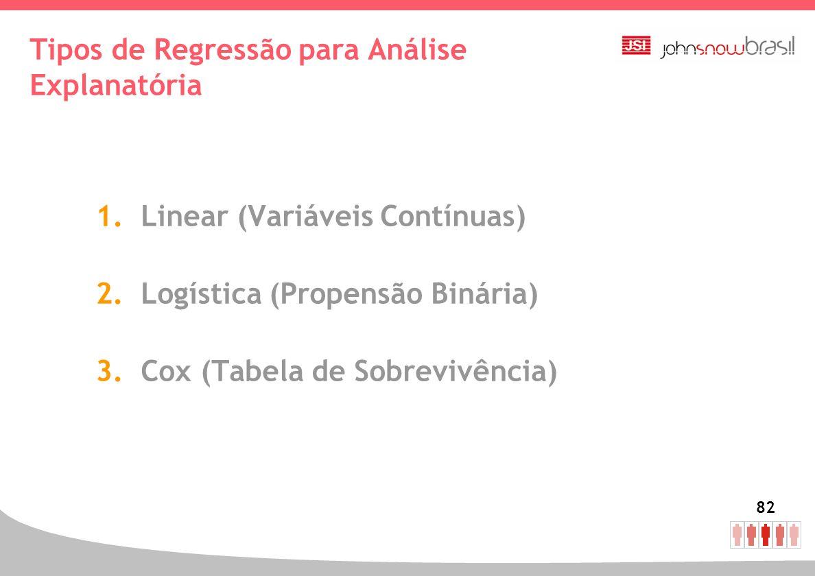 82 Tipos de Regressão para Análise Explanatória 1.Linear (Variáveis Contínuas) 2.Logística (Propensão Binária) 3.Cox (Tabela de Sobrevivência)